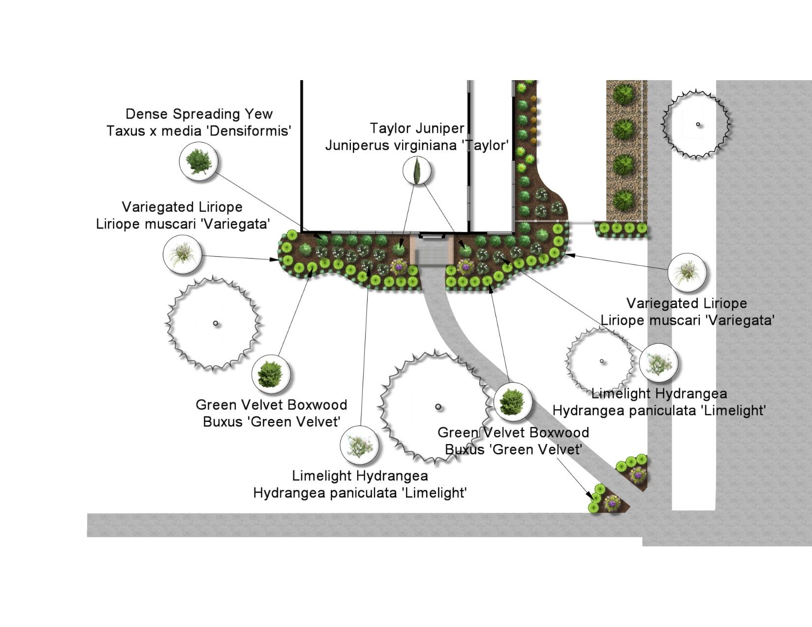 Landscape Design Plant Labeling
