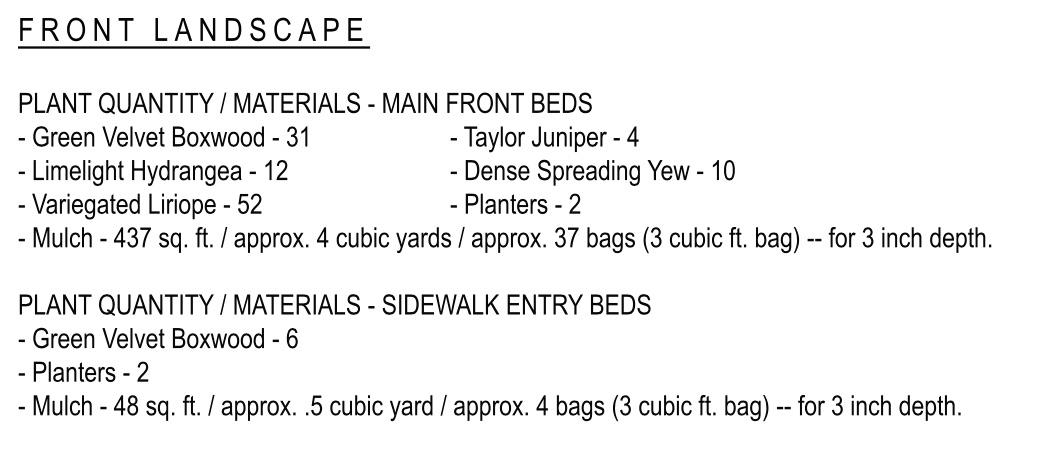 Landscape Design Materials List